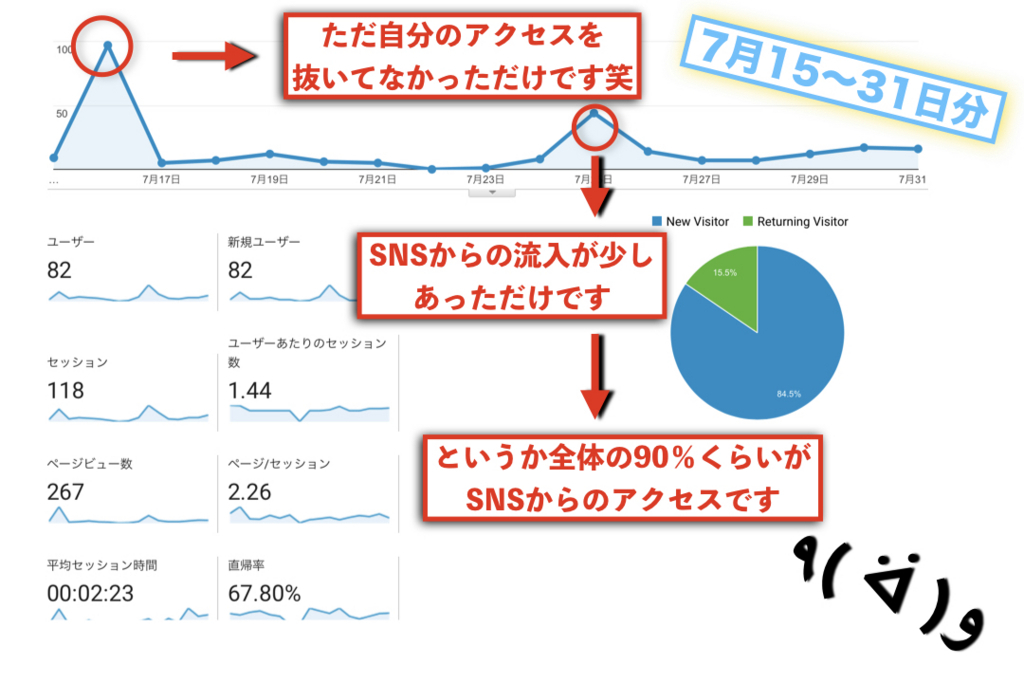 f:id:KazukiTanoue:20180801014942j:plain