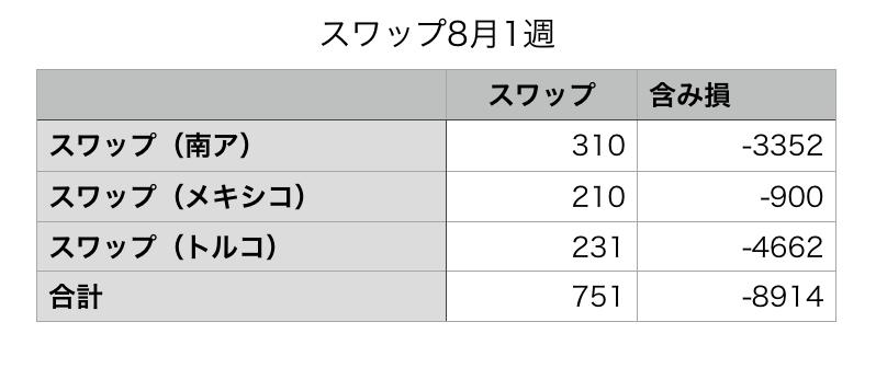 f:id:KazukiTanoue:20180805182334p:plain