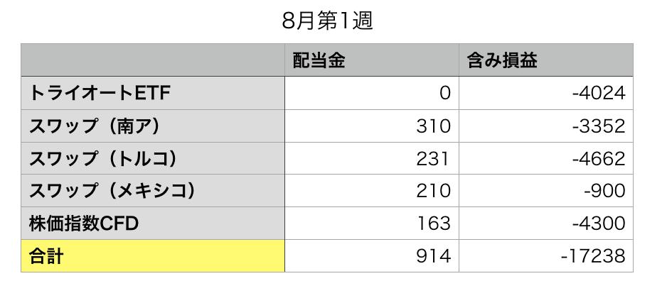 f:id:KazukiTanoue:20180805211038p:plain