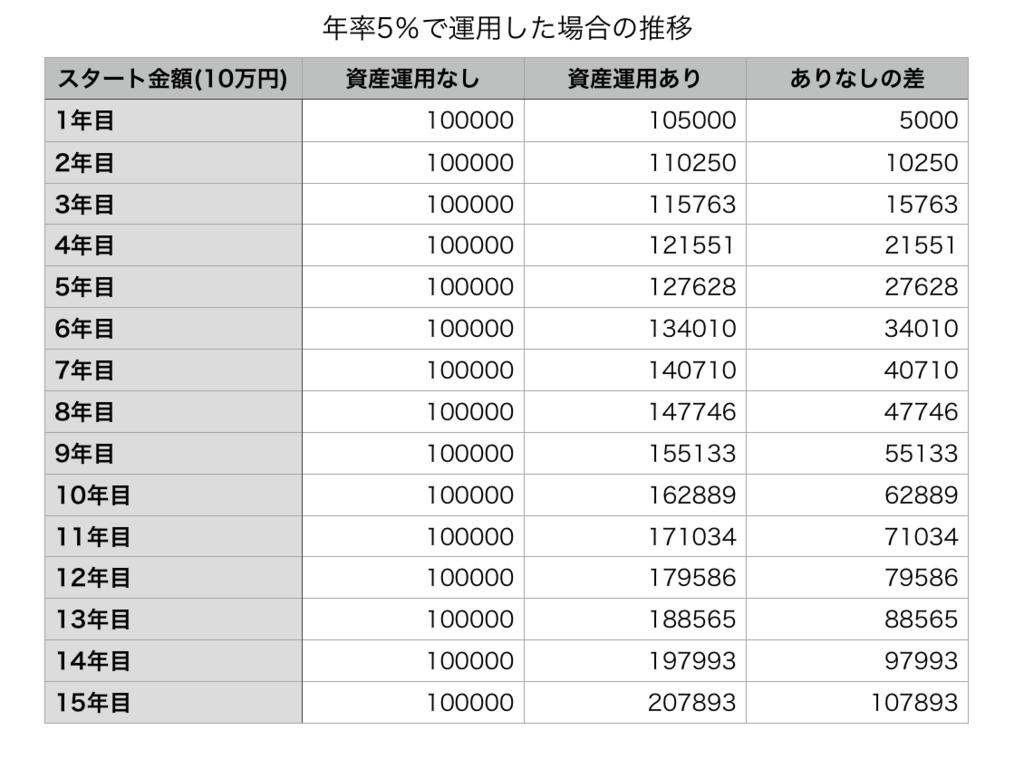 f:id:KazukiTanoue:20180816185202p:plain