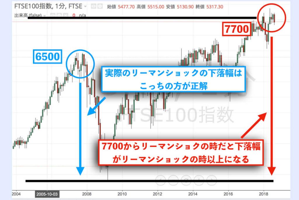 f:id:KazukiTanoue:20180817035213j:plain
