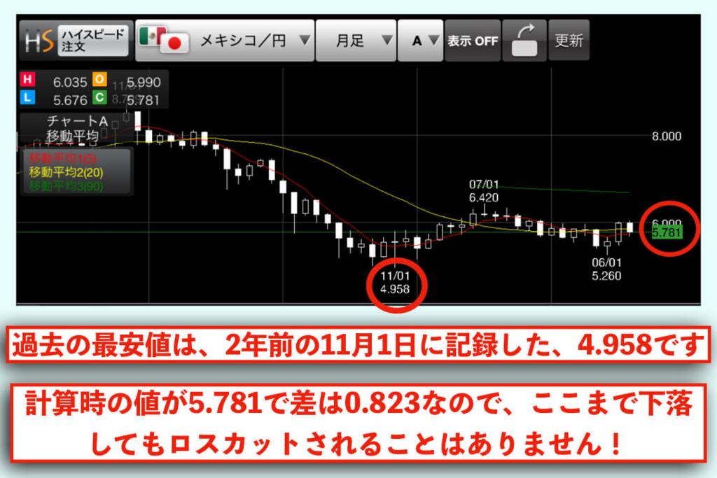 f:id:KazukiTanoue:20180818024830j:plain