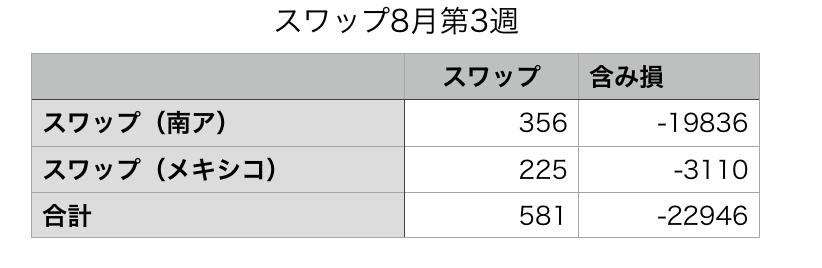 f:id:KazukiTanoue:20180818143734p:plain