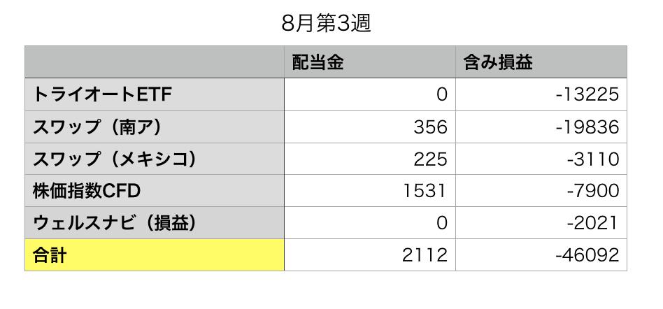 f:id:KazukiTanoue:20180819042141p:plain