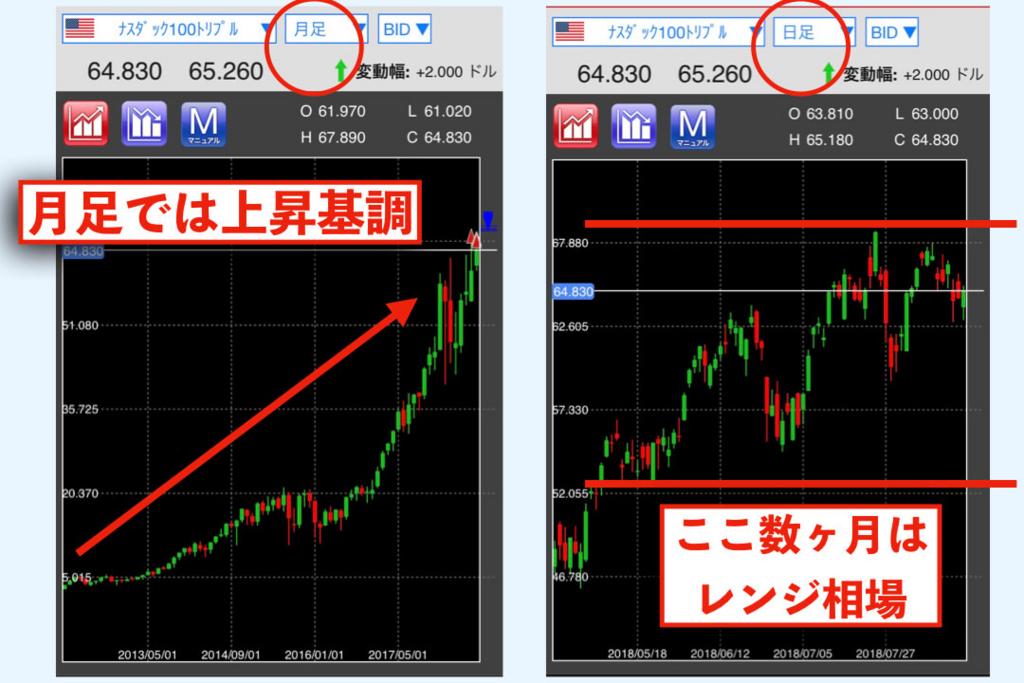 f:id:KazukiTanoue:20180820215045j:plain