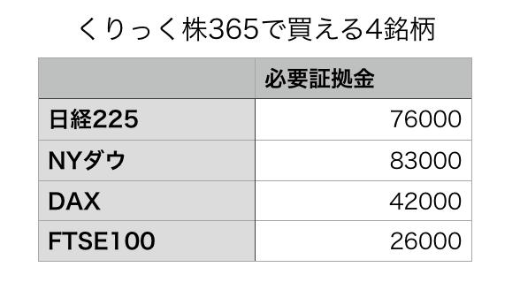 f:id:KazukiTanoue:20180821165232p:plain