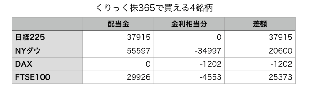 f:id:KazukiTanoue:20180821174035p:plain