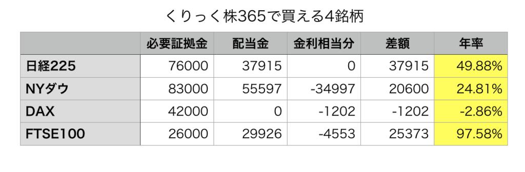 f:id:KazukiTanoue:20180821175522p:plain