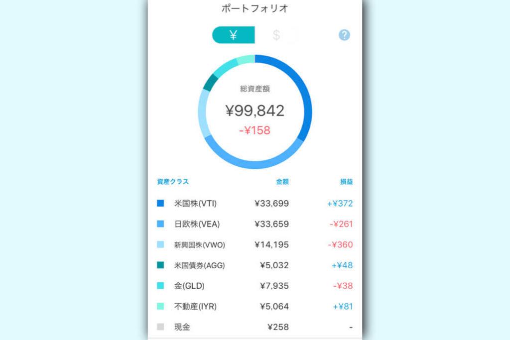 f:id:KazukiTanoue:20180825151606j:plain