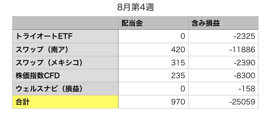 f:id:KazukiTanoue:20180825153007p:plain