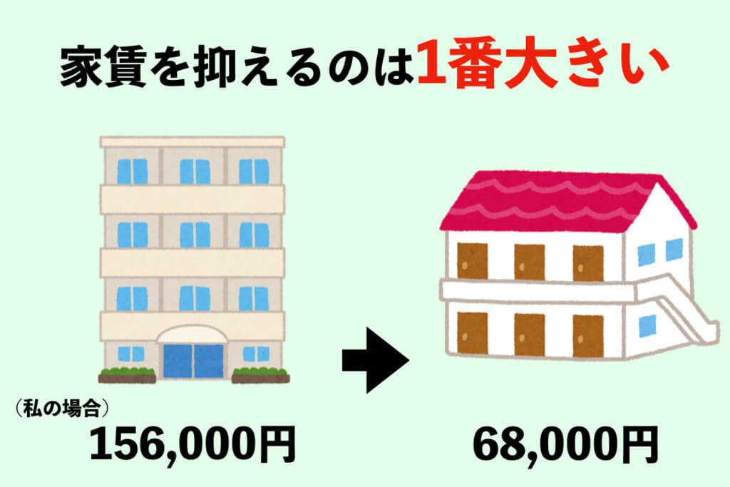 f:id:KazukiTanoue:20180827093201j:plain