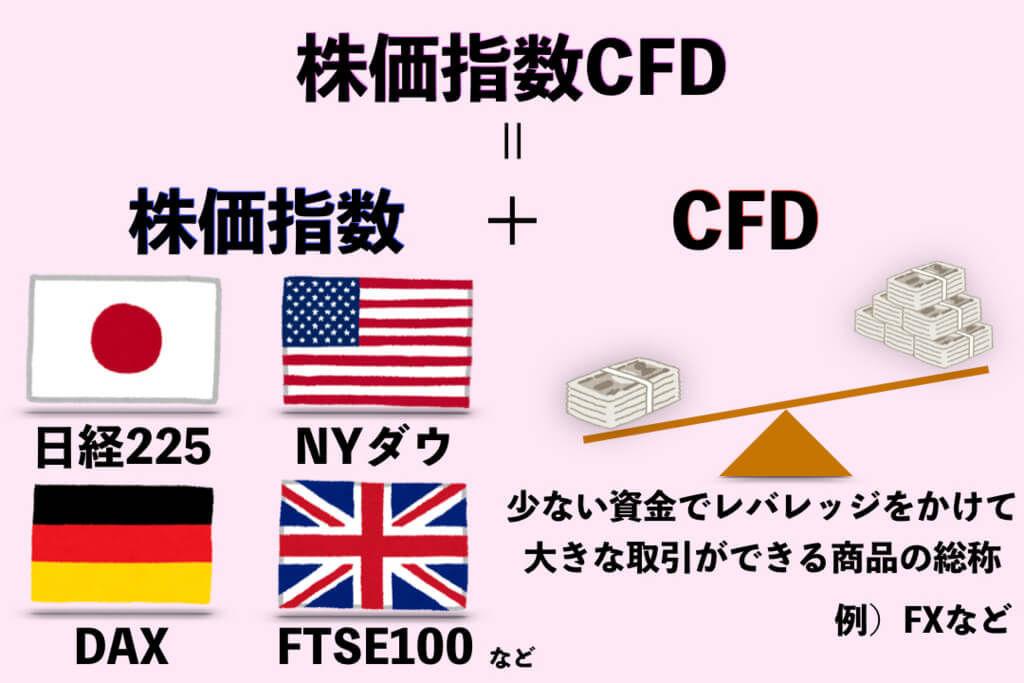 f:id:KazukiTanoue:20180827093551j:plain