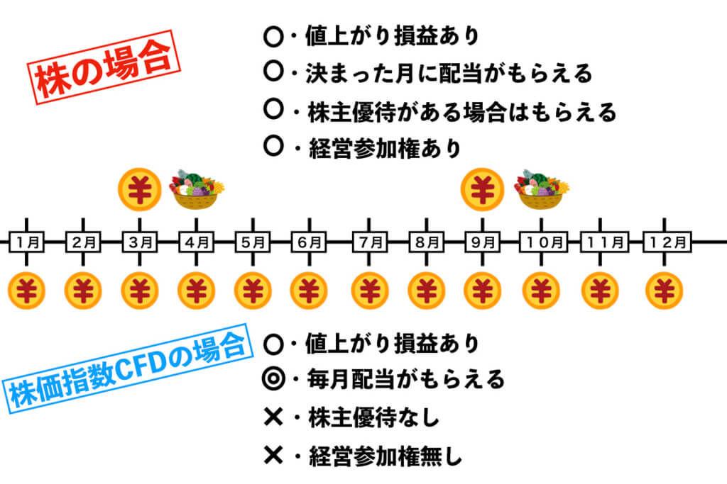 f:id:KazukiTanoue:20180827094315j:plain