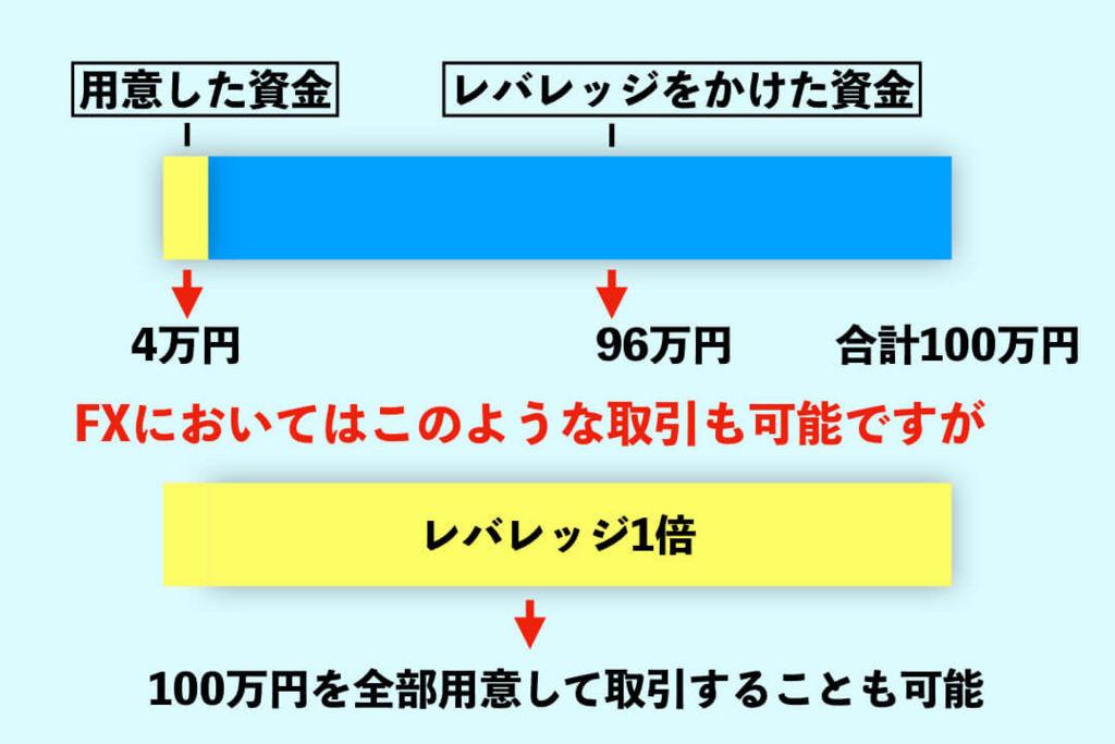 f:id:KazukiTanoue:20180828230450j:plain