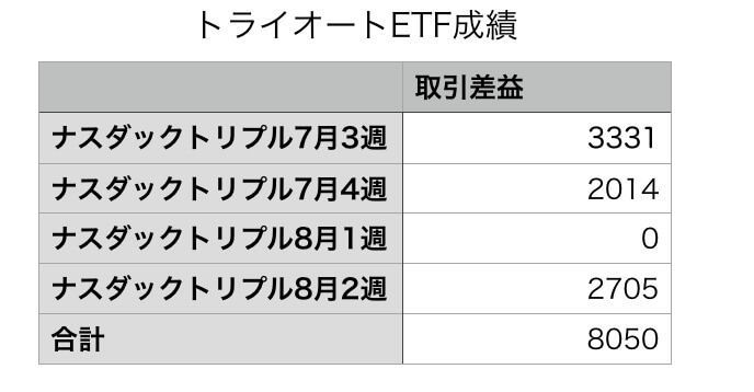 f:id:KazukiTanoue:20180829202846j:plain