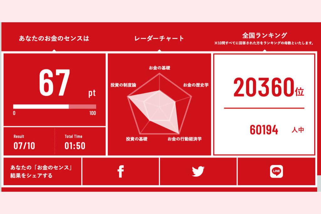 f:id:KazukiTanoue:20180831003618j:plain