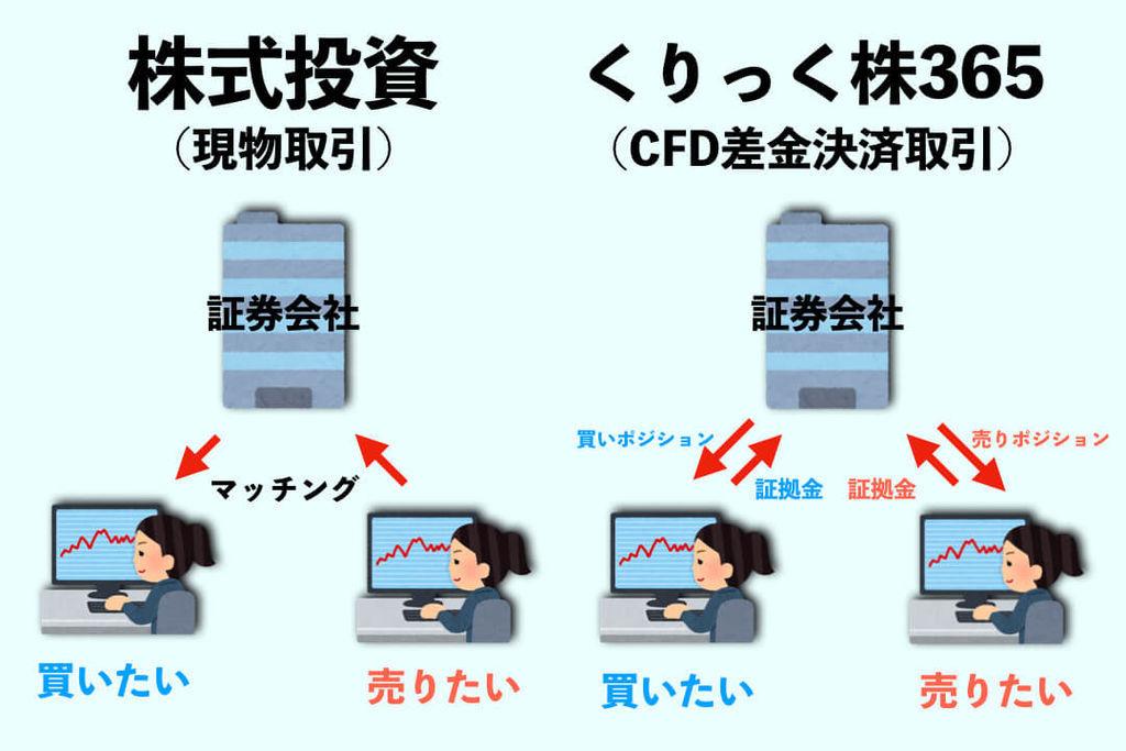 f:id:KazukiTanoue:20180901155206j:plain