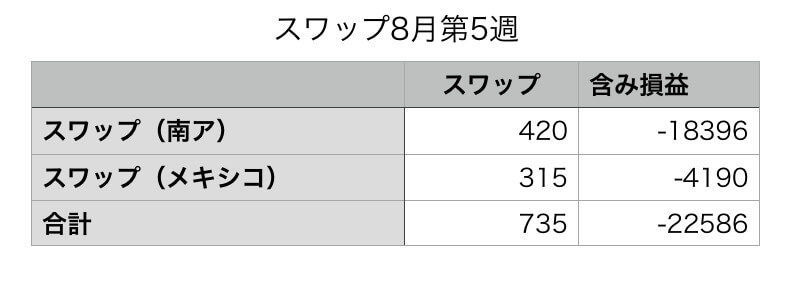 f:id:KazukiTanoue:20180902220516j:plain