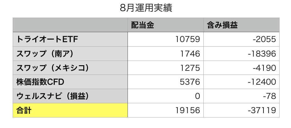 f:id:KazukiTanoue:20180902224439j:plain
