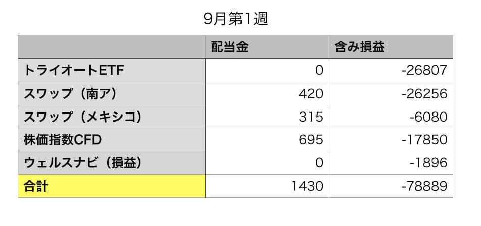 f:id:KazukiTanoue:20180909230505j:plain