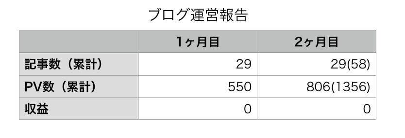 f:id:KazukiTanoue:20180914190637j:plain