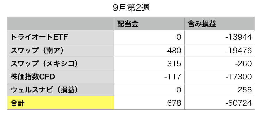 f:id:KazukiTanoue:20180916184412j:plain