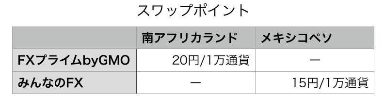 f:id:KazukiTanoue:20180917210147j:plain