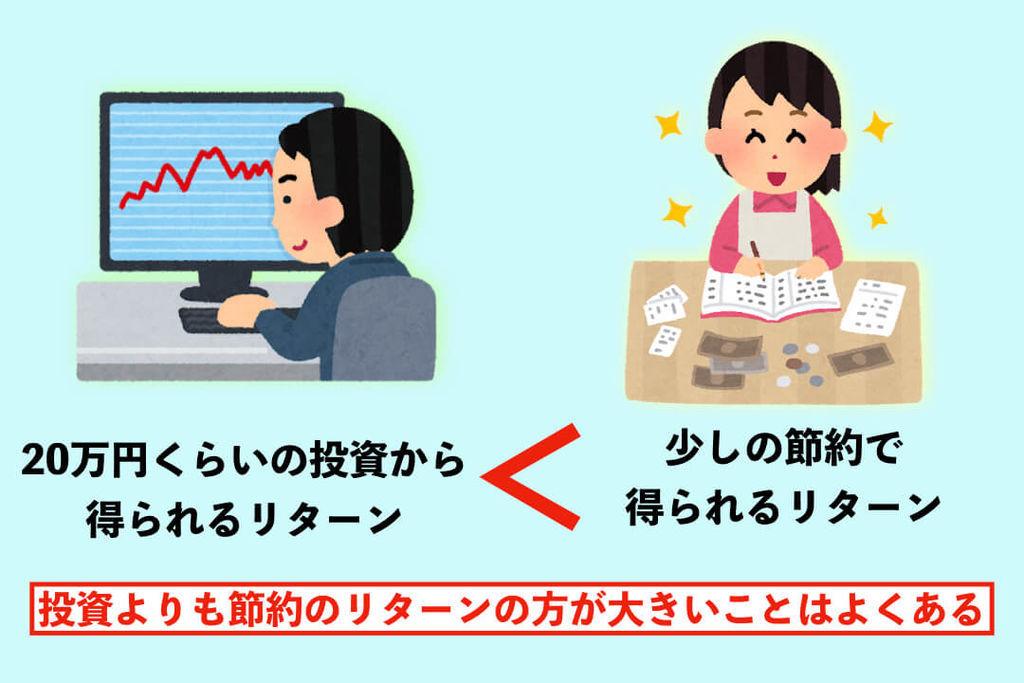 f:id:KazukiTanoue:20180917221212j:plain
