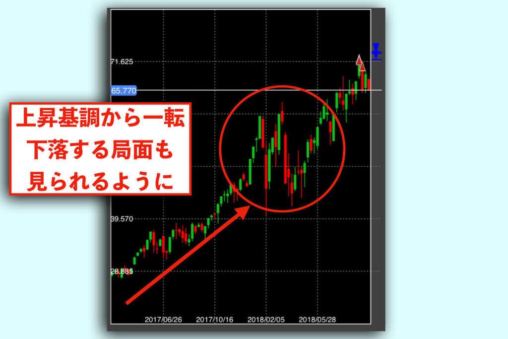 f:id:KazukiTanoue:20180918212913j:plain