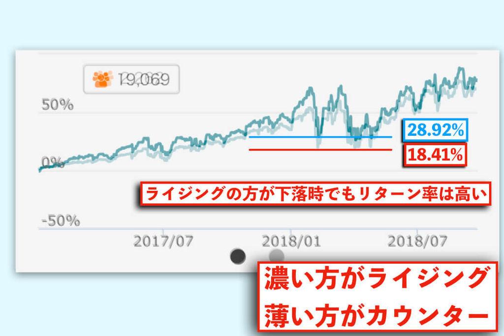 f:id:KazukiTanoue:20180925165054j:plain