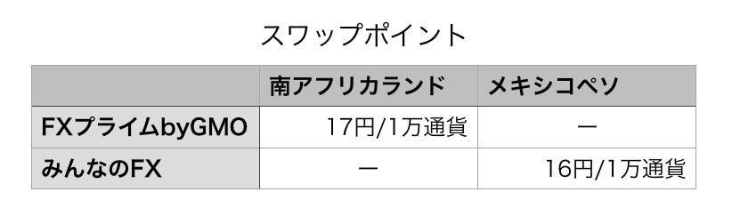 f:id:KazukiTanoue:20180928215217j:plain