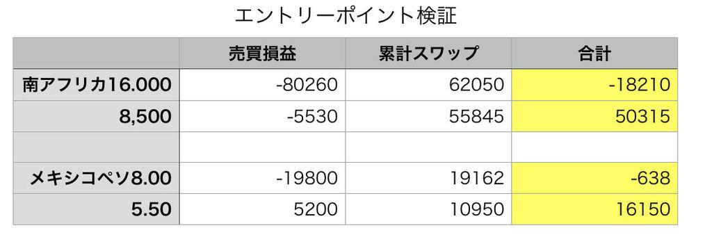 f:id:KazukiTanoue:20180928233758j:plain