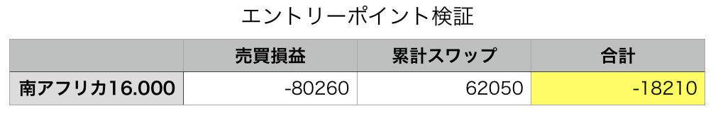 f:id:KazukiTanoue:20181004231543j:plain