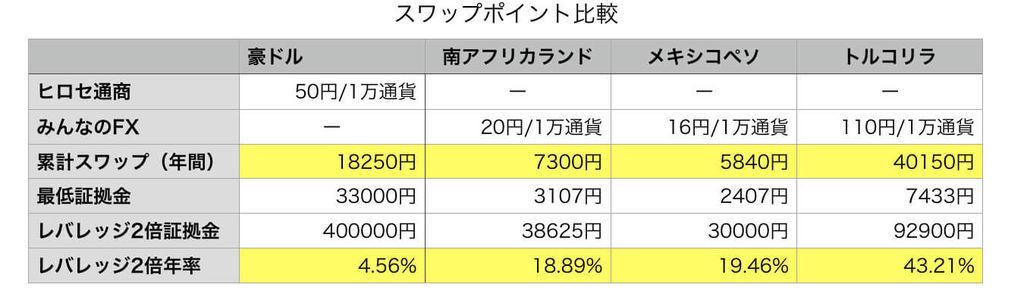 f:id:KazukiTanoue:20181005222654j:plain