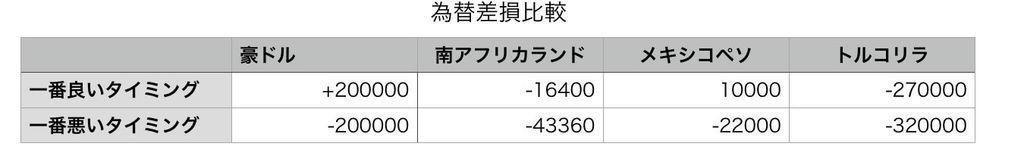 f:id:KazukiTanoue:20181005225613j:plain
