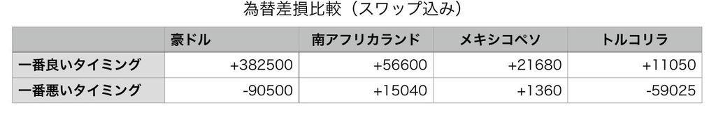 f:id:KazukiTanoue:20181005230744j:plain