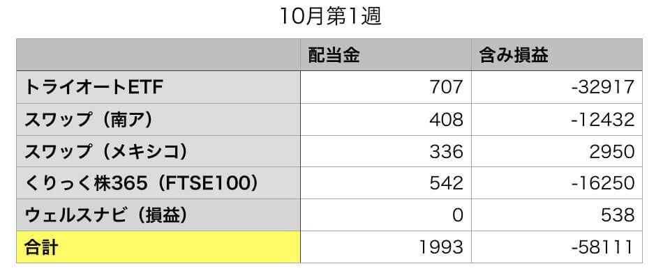 f:id:KazukiTanoue:20181006215929j:plain