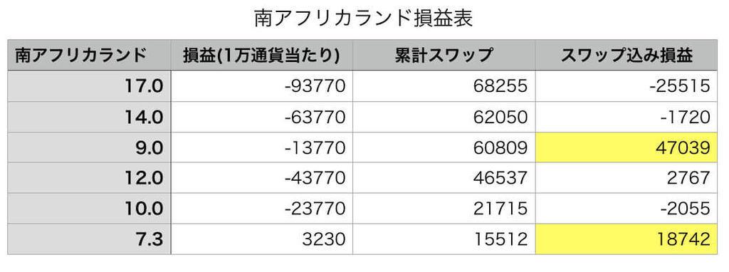 f:id:KazukiTanoue:20181008221142j:plain