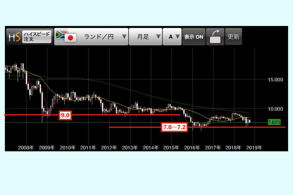 f:id:KazukiTanoue:20181008222807j:plain