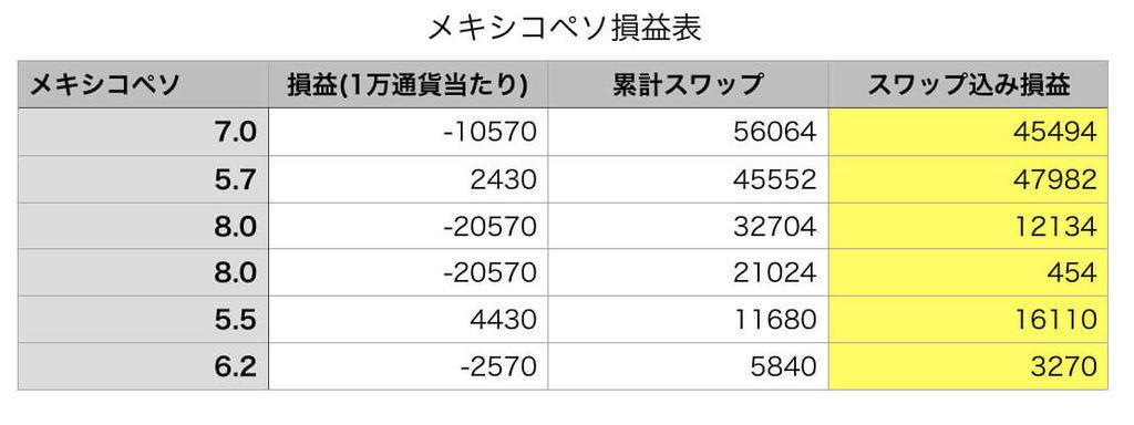 f:id:KazukiTanoue:20181009214702j:plain