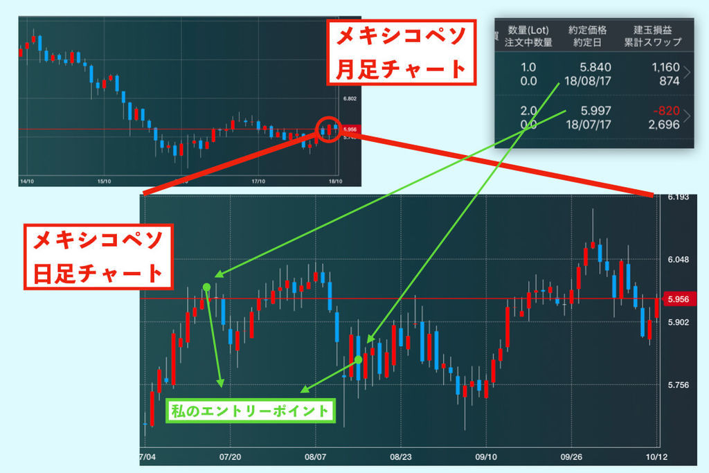 f:id:KazukiTanoue:20181013213921j:plain