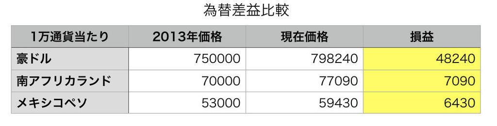 f:id:KazukiTanoue:20181013224836j:plain
