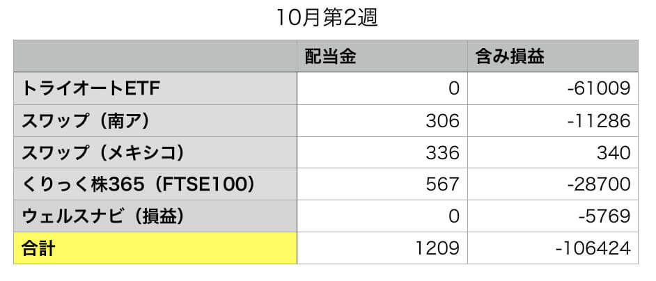 f:id:KazukiTanoue:20181014225511j:plain