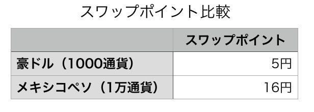 f:id:KazukiTanoue:20181016222504j:plain