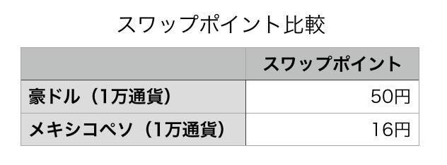 f:id:KazukiTanoue:20181016223250j:plain