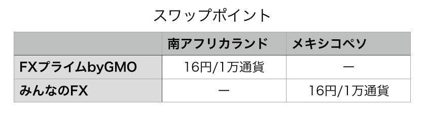 f:id:KazukiTanoue:20181017033941j:plain