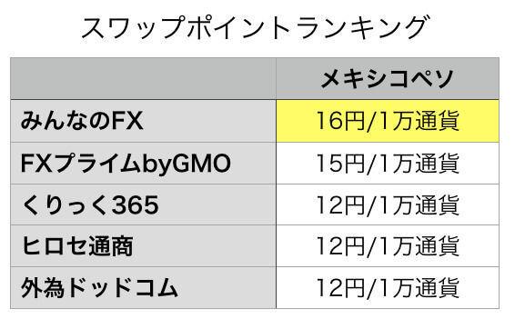 f:id:KazukiTanoue:20181017160337j:plain