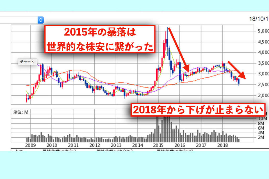 f:id:KazukiTanoue:20181020060617j:plain