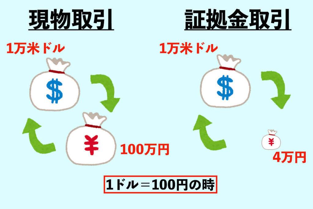 f:id:KazukiTanoue:20181021201658j:plain