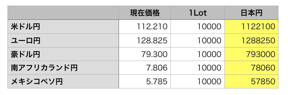 f:id:KazukiTanoue:20181023211401j:plain